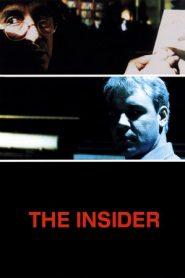 The Insider (1999) 720P BRRIP Full Movie Online Download